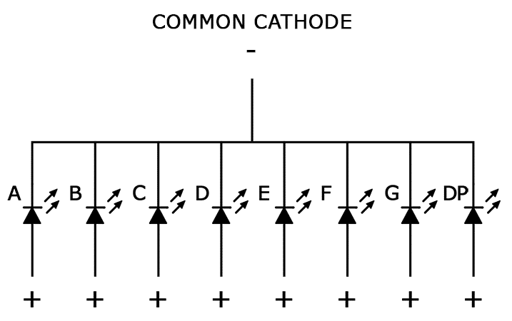 seven segment display pin diagram