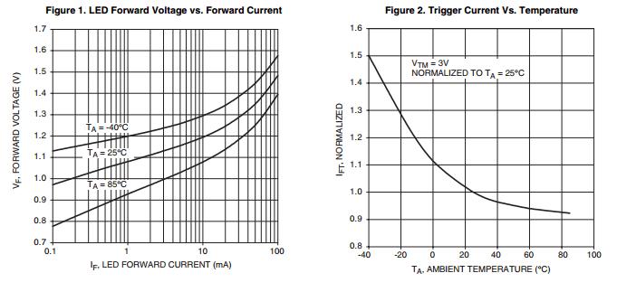 triac optocoupler auto electrical wiring diagrammoc3063sr2m 6