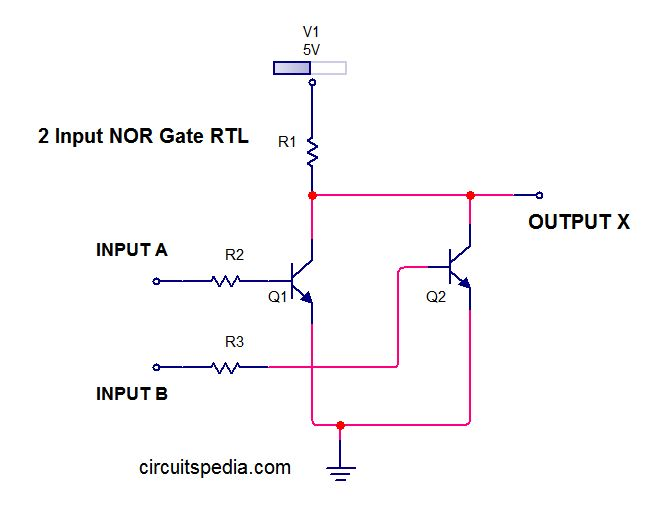 Logic gates, Truth table , Universal gate, NAND gate , AND gate