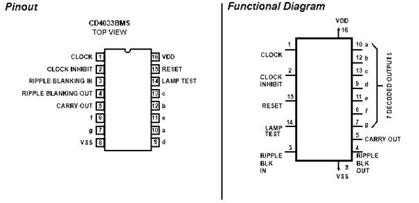 Seven-7-Segment Counter Circuit with LED Display-Diagram and Schematic
