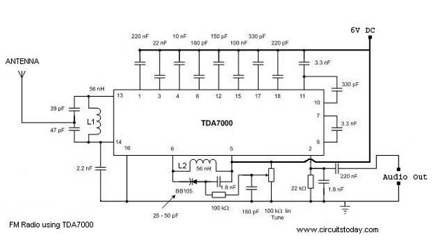 Single Chip FM Radio Circuit with Diagram using TDA 7000 IC