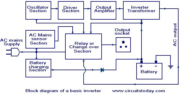 Ups Circuit Diagrams With Explanation Pdf Wiring Diagram