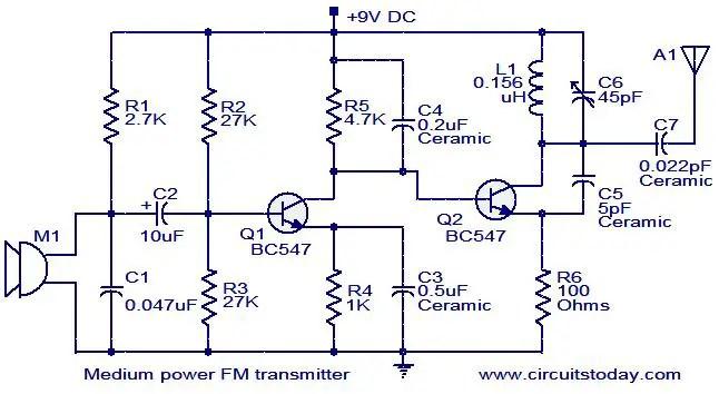 Fm Radio Schematic Diagram - Wiring Diagrams