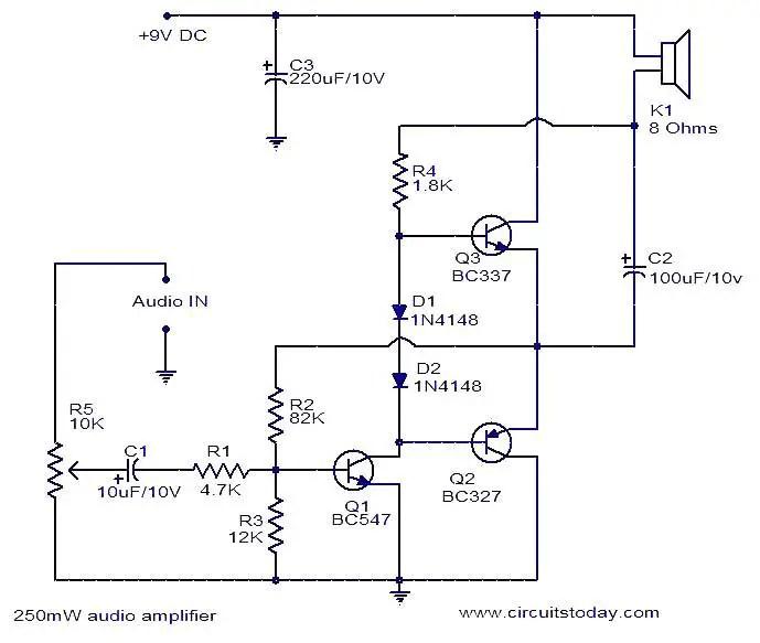 Basic Audio Amplifier car block wiring diagram