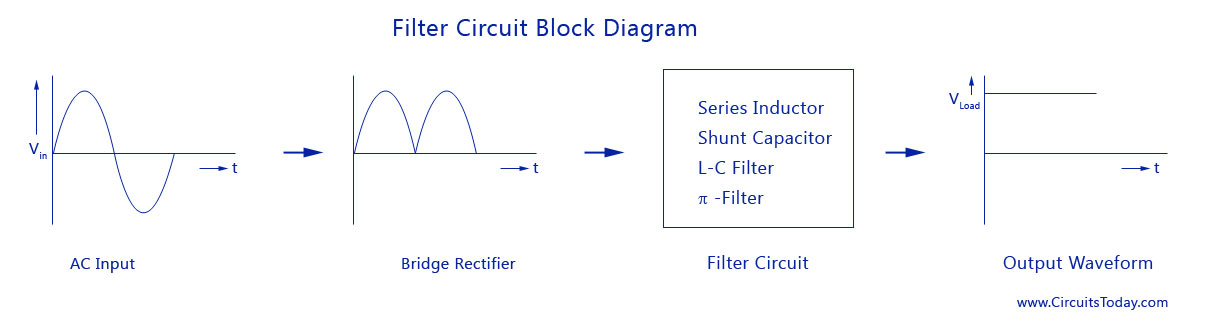 Filter Circuit Diagram - Data Wiring Diagram Update