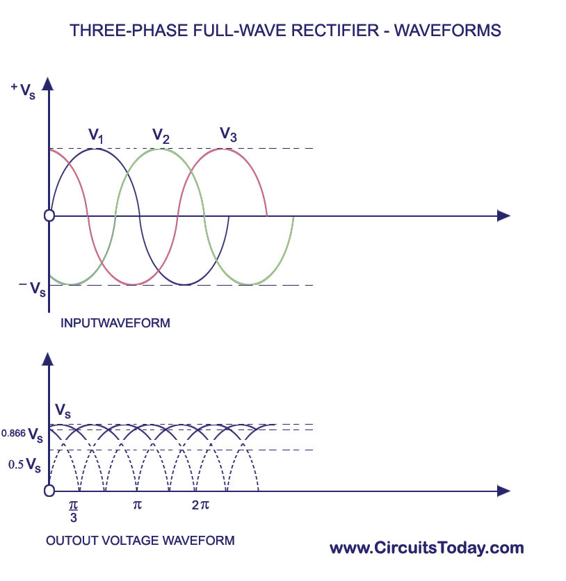 three phase fullwave bridge rectifier circuit