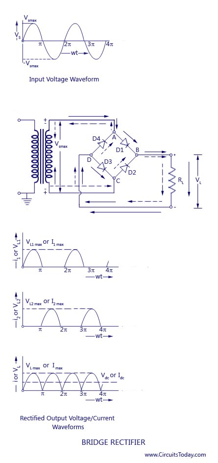 Wiring Diagram For Rectifier Wiring Diagram
