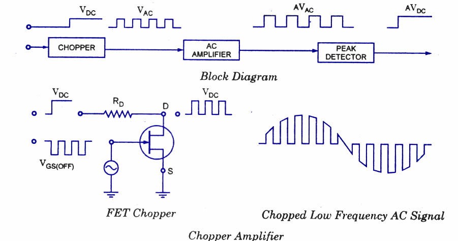 Fet Block Diagram - Free Wiring Diagram For You \u2022