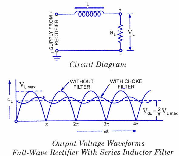 Series Inductor Filter Todays Circuits ~ Engineering Projects