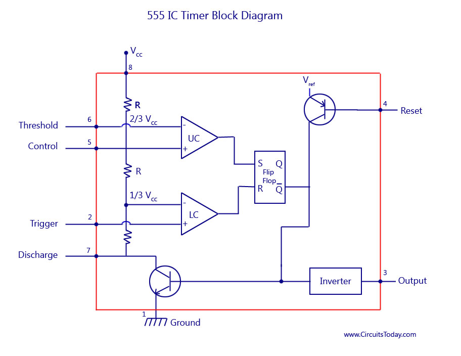 Block Diagram Pdf Wiring Diagram