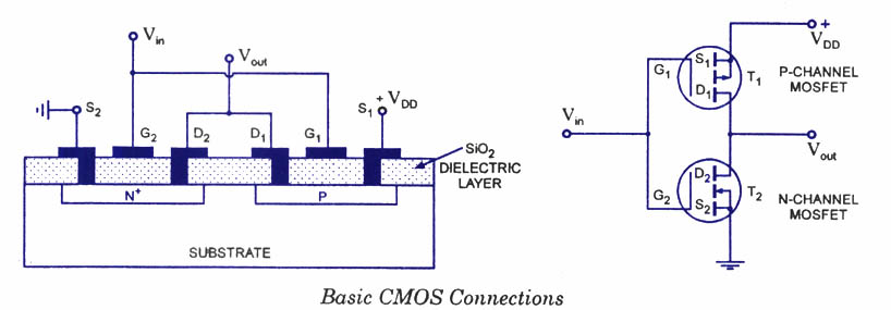 CMOS-Complimentary Mosfet - Electronic Circuits and Diagrams