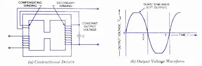 Transformer Circuit Diagrams Wiring Diagram
