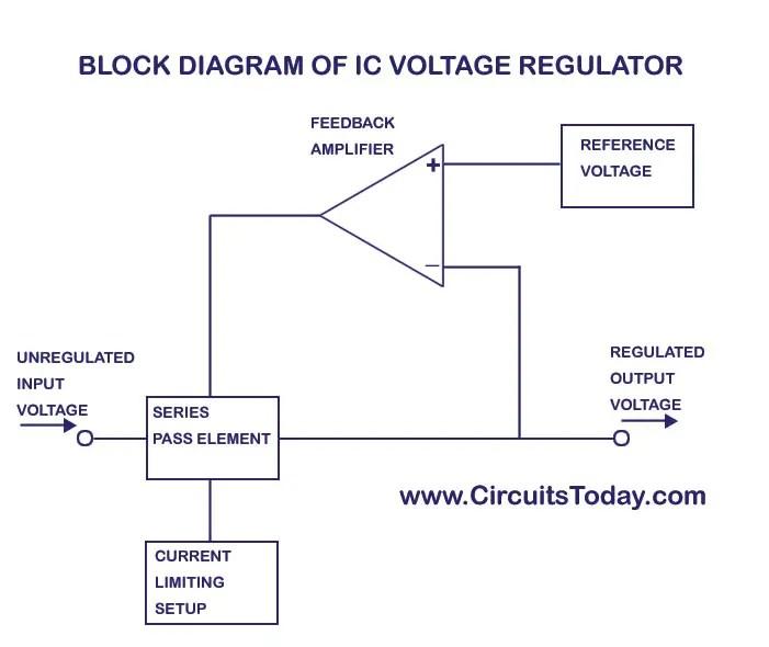 Dc Voltage Regulator Wiring Diagram circuit diagram template