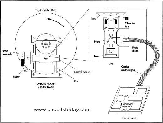 cd player schematic diagram