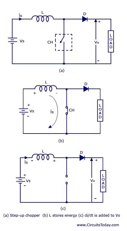 Chopper Diagrams Wiring Diagram