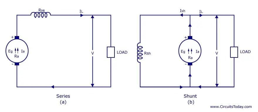 Electrical Generator Wiring Diagram - Eybvegenerostore \u2022