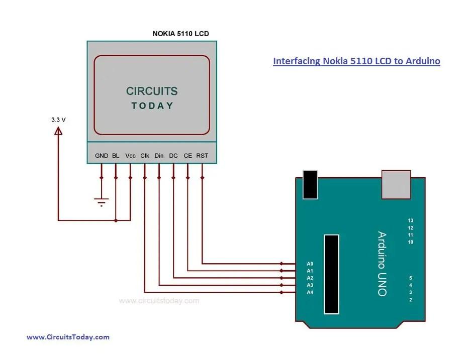 Nokia 5110 LCD Arduino - Ultimate Tutorial