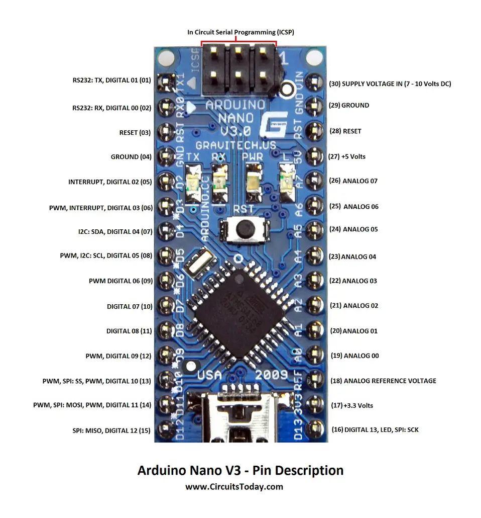 Usb Schematic Wiring Auto Electrical Diagram Circuitstodaycom Wpcontent Uploads 2008 04 Carbatterychargergif Arduino Nano Pinout U0026 Schematics