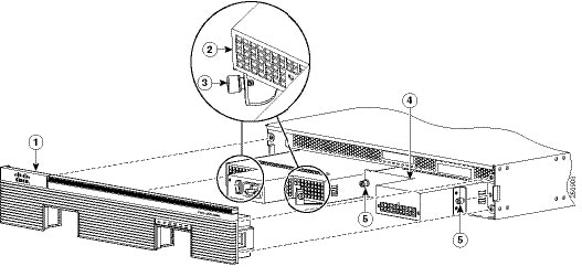 Cisco 3900 Series and Cisco 2900 Series Hardware Installation Guide