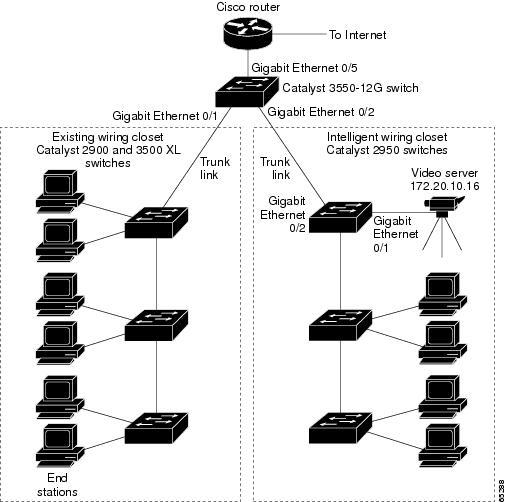 clean network wiring closet