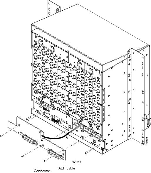 printed circuit board engineering and assembly