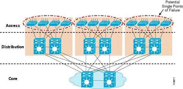 on Shovelhead Transmission Diagram