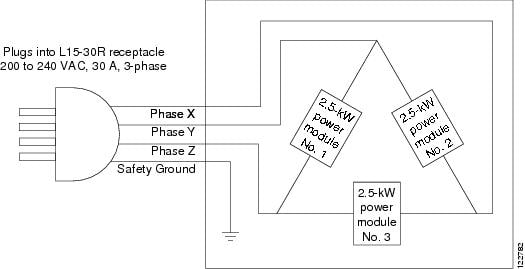 3 Phase 4 Pin Plug Wiring Diagram Schematic Diagram Electronic