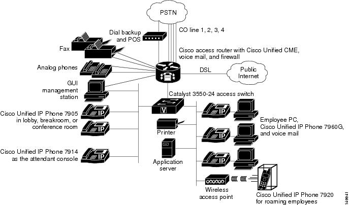 office network topology diagram wiring diagram