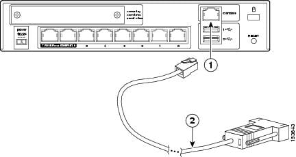 cisco console cable wiring diagram 3550