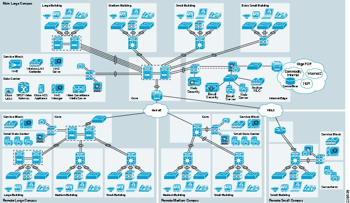 10gb Network Backbone Wiring Diagram Community College And Vocational Education Ccve