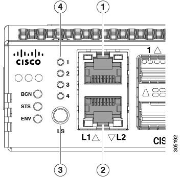 Cisco UCS 6300 Series Fabric Interconnect Hardware Installation