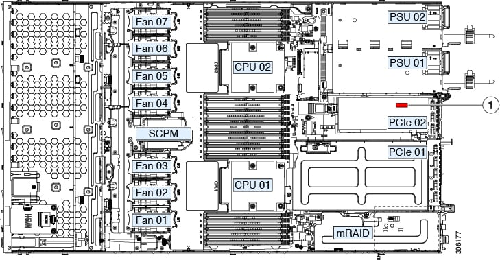 13 Pin Wiring Diagram For Dimm Pin Relay, Pin Connector, Pin