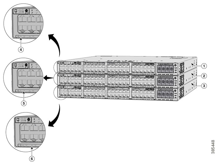 Cisco Catalyst 9300 Series Switches Hardware Installation Guide