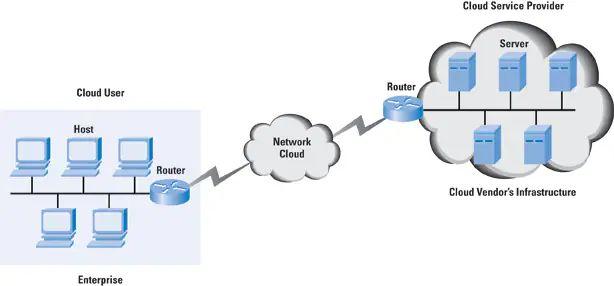 wireless home network diagram