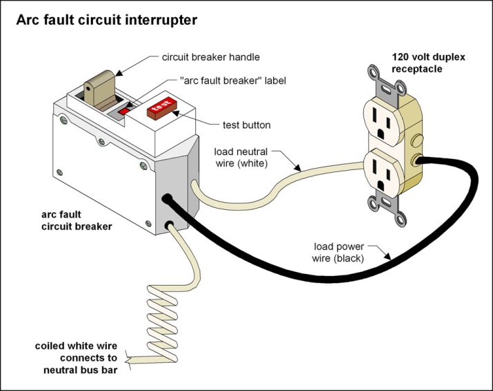 afci outlet wiring diagram