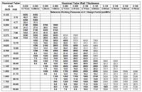 MS Schedule 80 Pipe || Mild Steel Sch 80 Pipe || Mild ...