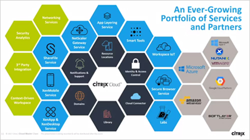 Learn how to transition to the cloud in four easy steps - Citrix