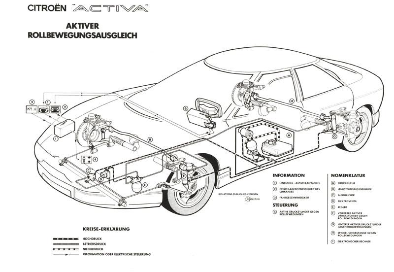 Faraday Future Schema moteur