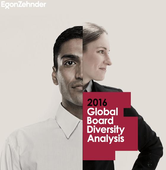 Boardroom Gender Diversity slow progress means parity 20 years away