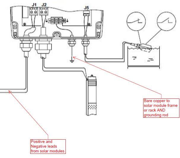GRUNDFOS WIRING DIAGRAM - Auto Electrical Wiring Diagram