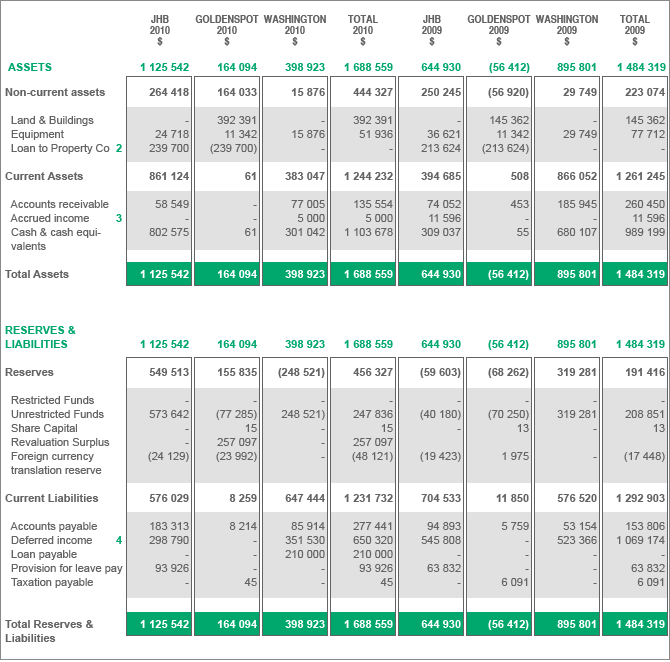 financial report excel