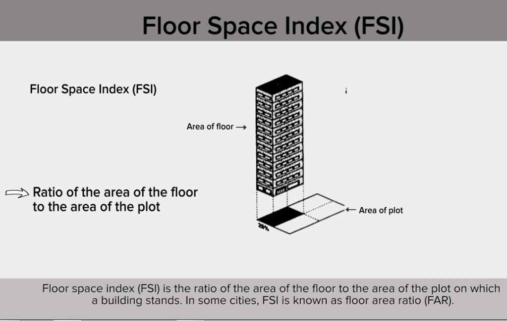 What Is Fsi Example Calculation For A Building Civilology