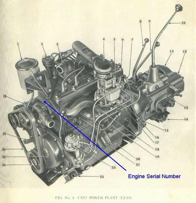 1945 Jeep Starter Diagram Online Wiring Diagram