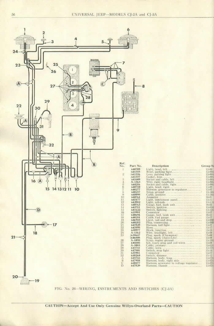 Jeep Cj7 Tail Light Wiring Diagram Wiring Schematic Diagram