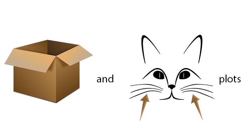 Box-and-Whisker Plots ( Read ) Statistics CK-12 Foundation