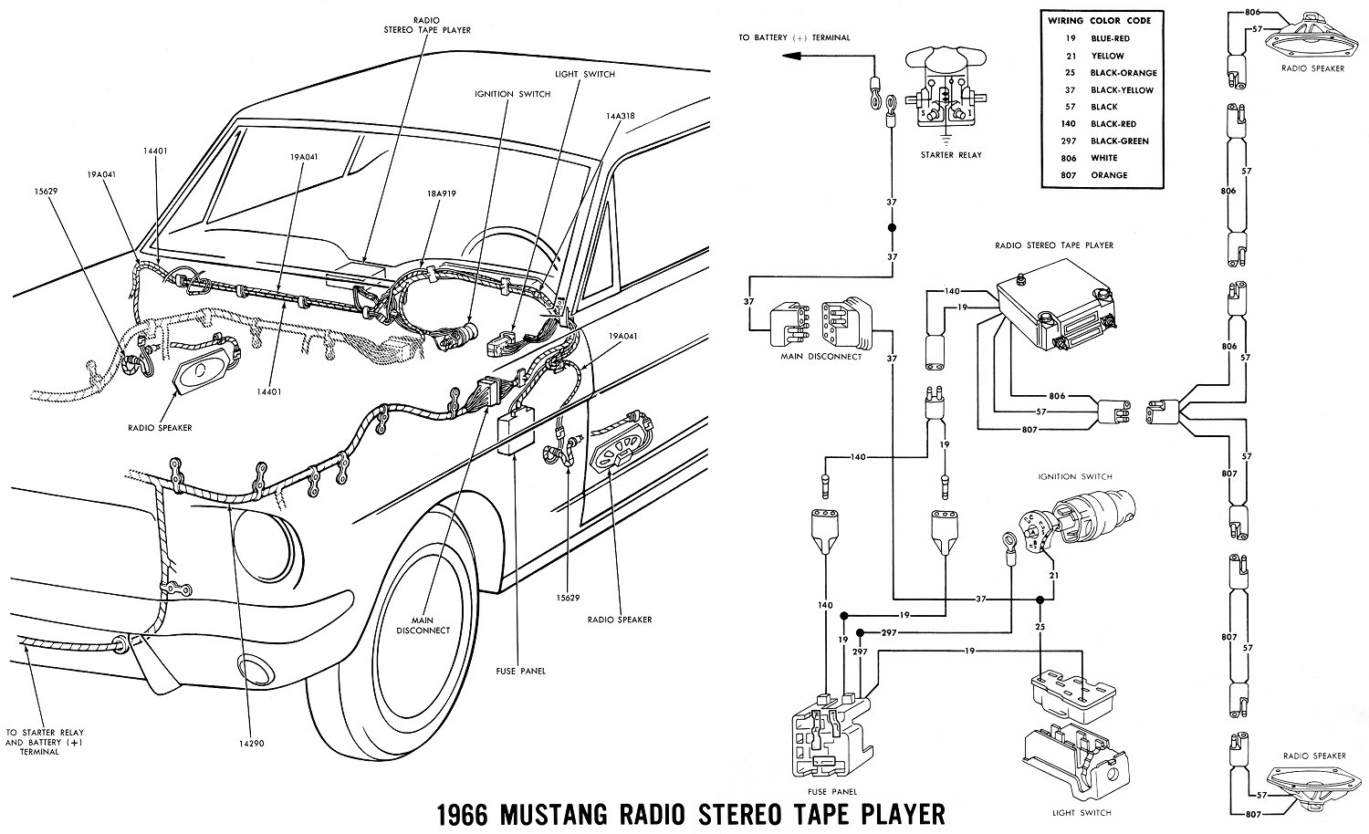 1967 ford ignition switch ledningsdiagram