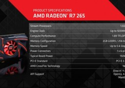 Radeon_r265