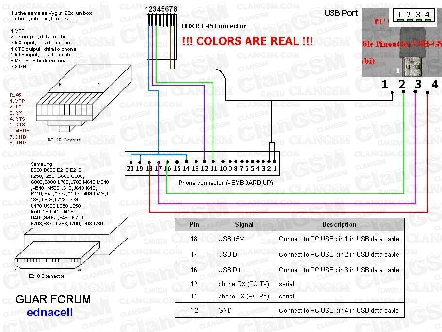 Cable Wiring Diagram For Iphone 4 Wiring Diagrams