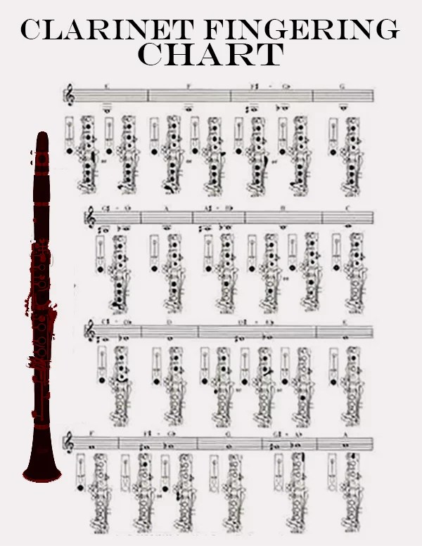 Understanding The Clarinet Fingering Chart - Clarinet Fingering Chart