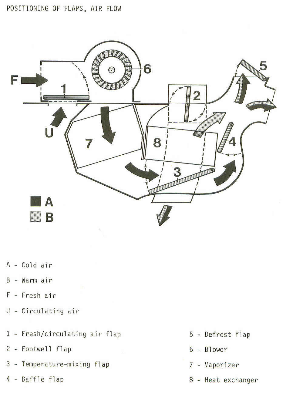 car engine diagram of air flow